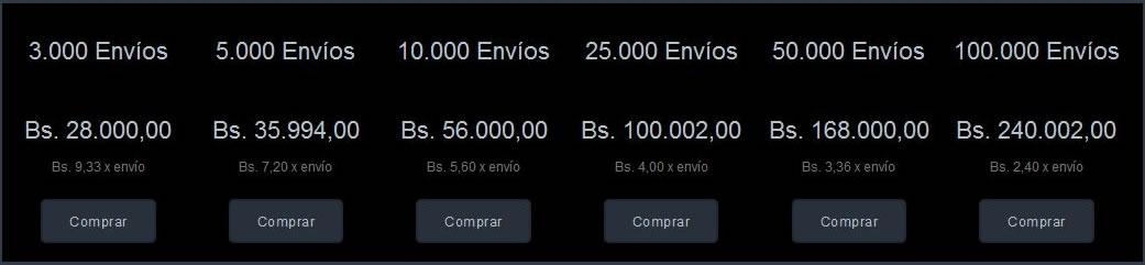 precios_y_costos_del_email_marketing