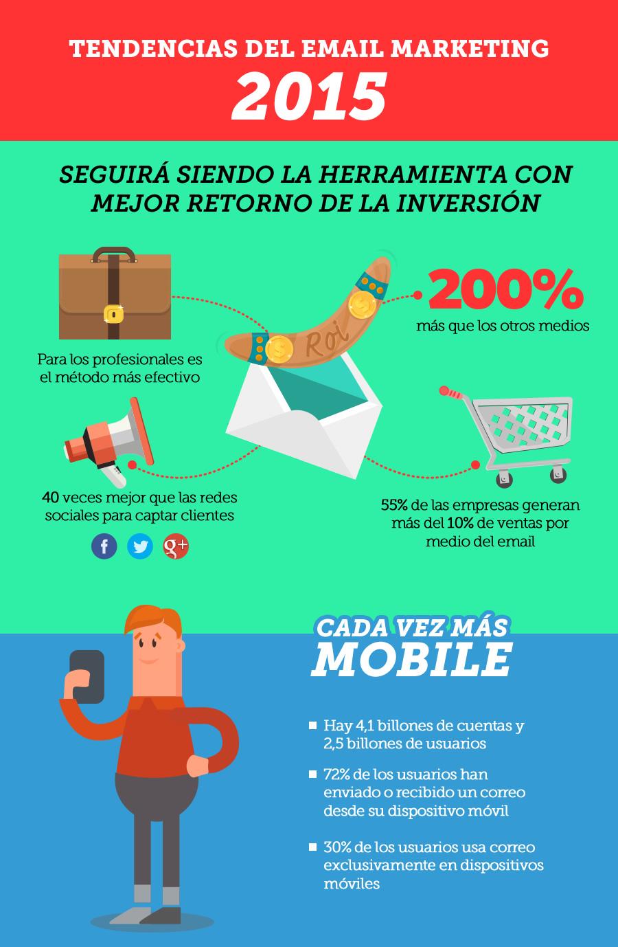 infografia_tendencias_emarketing1
