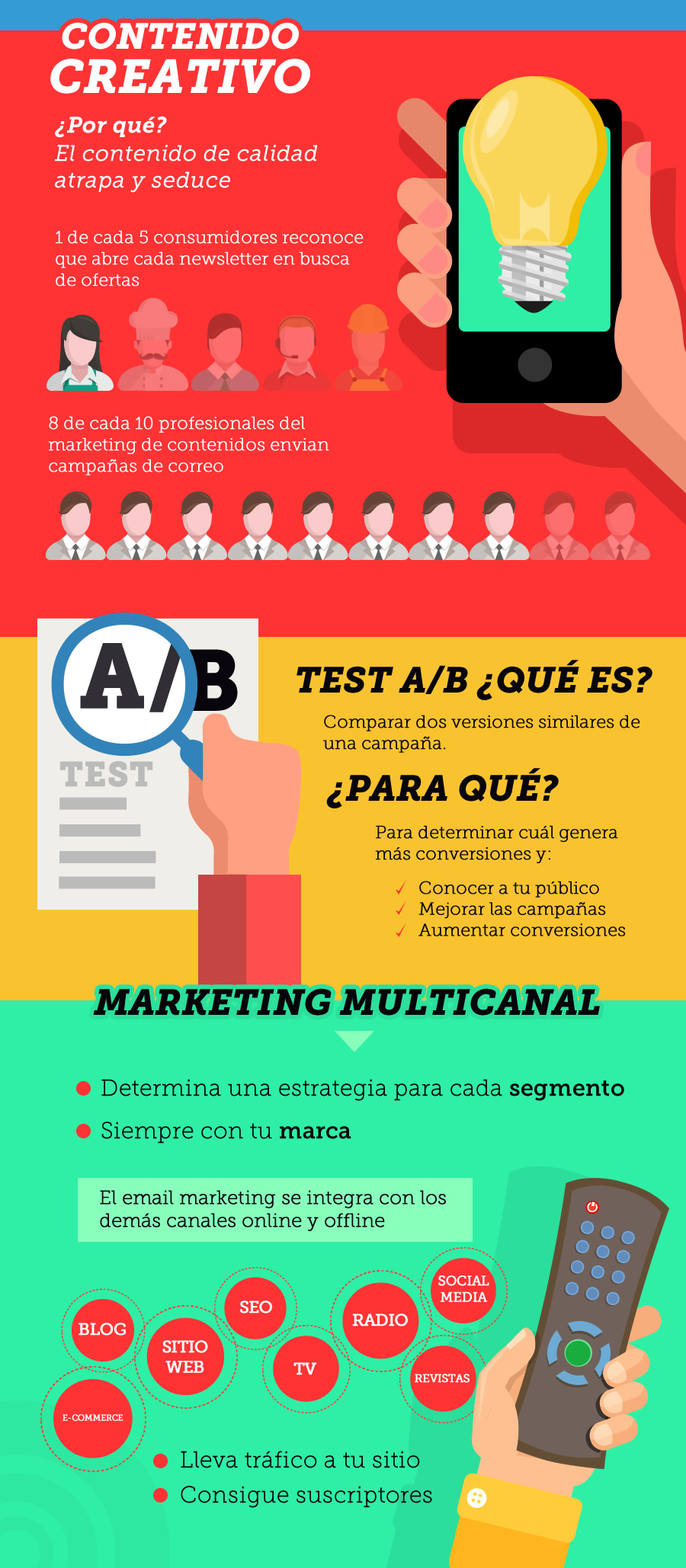 infografia_tendencias_emarketing2