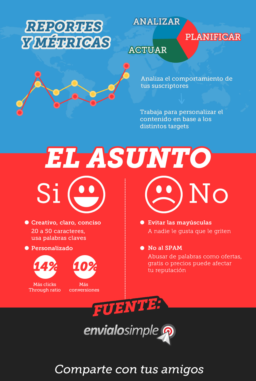 infografia_tendencias_emarketing3