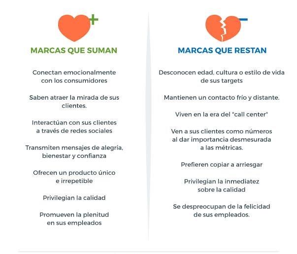 marcas_que_suman_y_marcas_que_restan