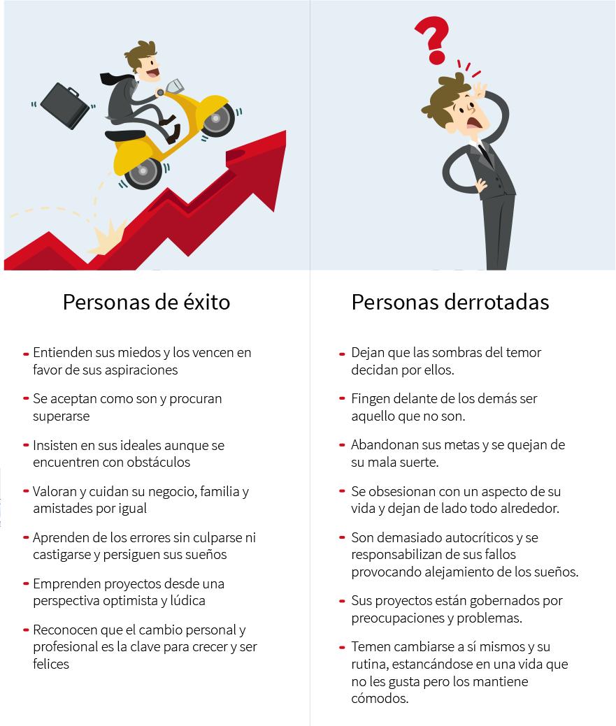 personas_de_exito_vs_personas_derrotas_infografia1