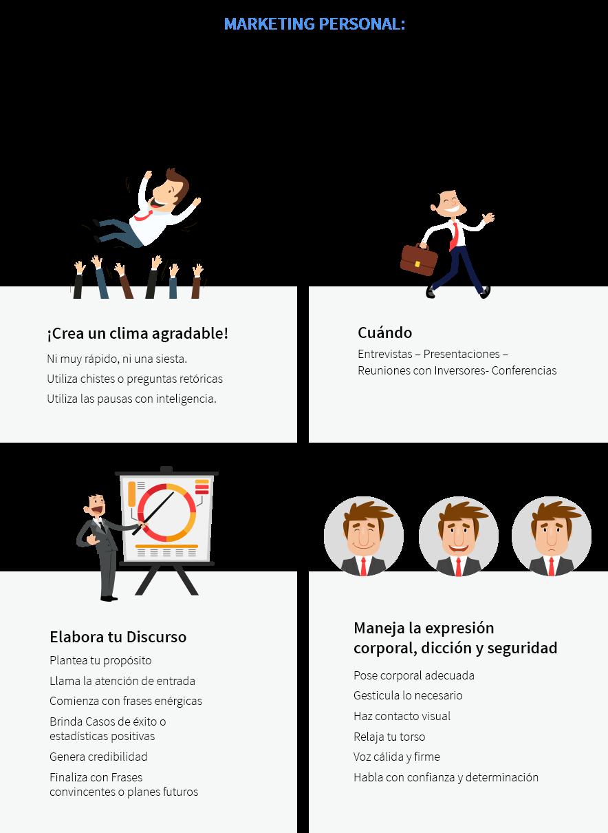 tecnicas_para_hablar_en_publico_infografia