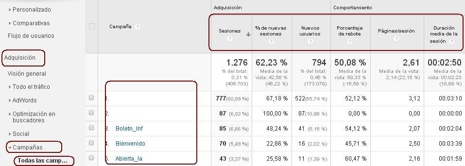 ver_campanas_de_email_marketing_en_google_analytics1
