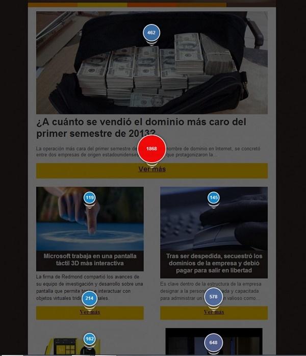 zonas_calientes_de_email_marketing