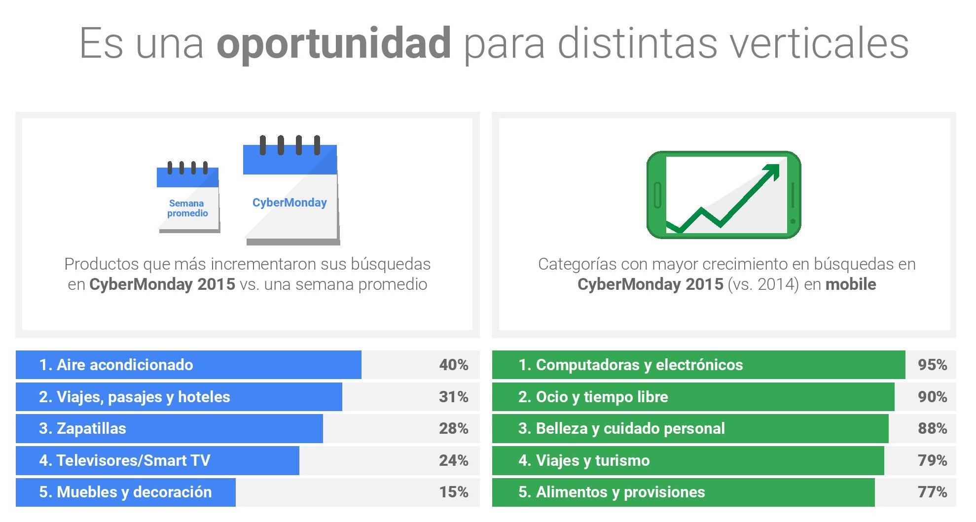 oportunidad_de_negocios_en_cyber_moday