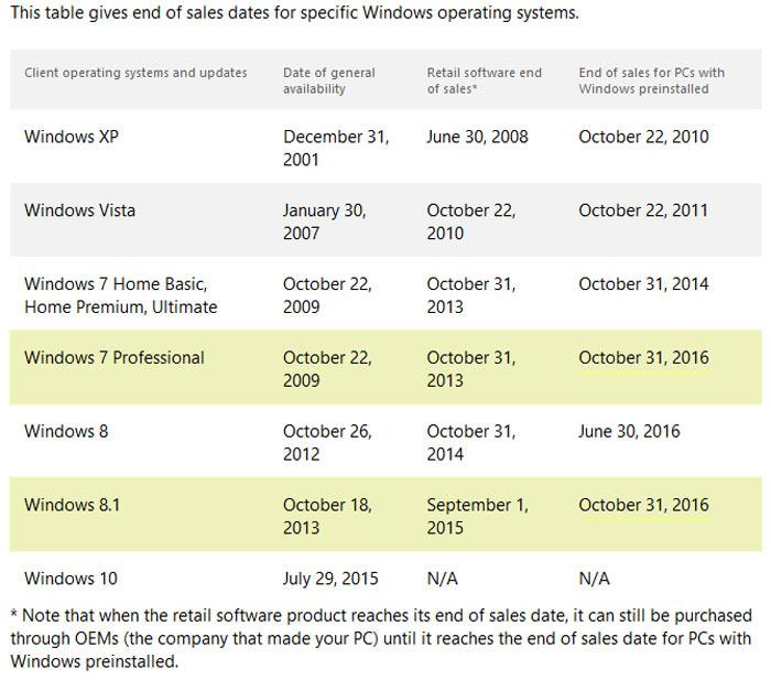 microsoft_windows_oem_calendar
