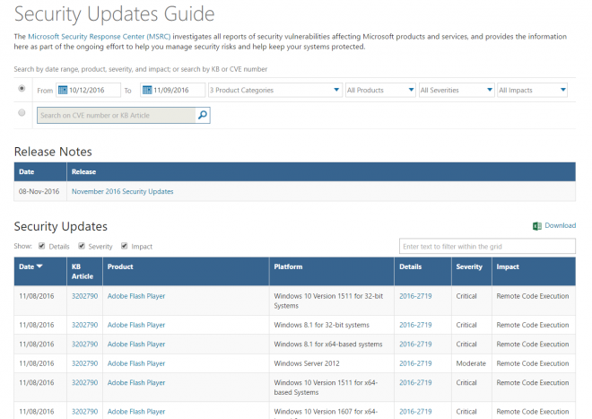 security_updates_guide